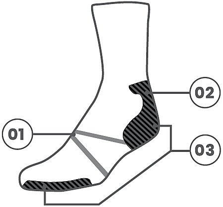 Approach sock technology