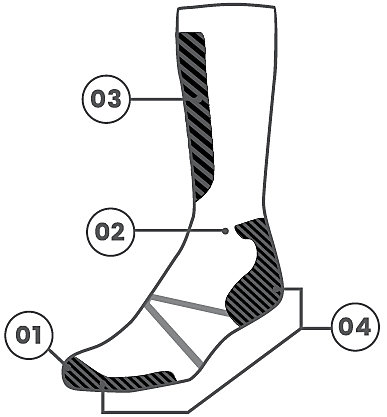 Freeski sock technology