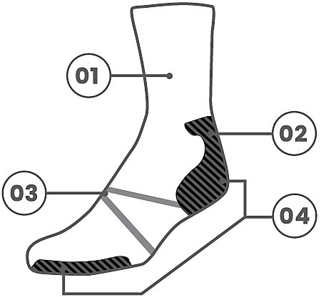 Outdoor sock technology