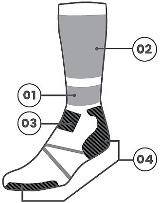 Wader sock technology